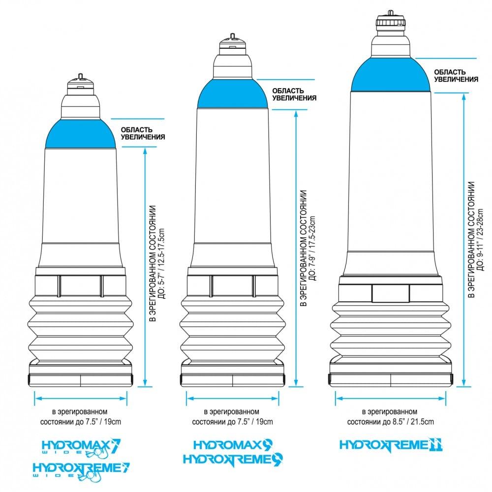 Гидропомпа BATHMATE HYDROMAX 9 для увеличения члена, прозрачная (32059)